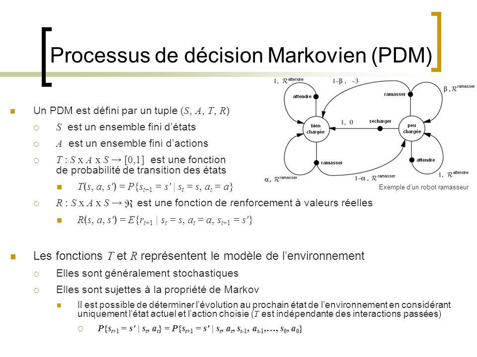 Processus de décision Markovien (PDM)