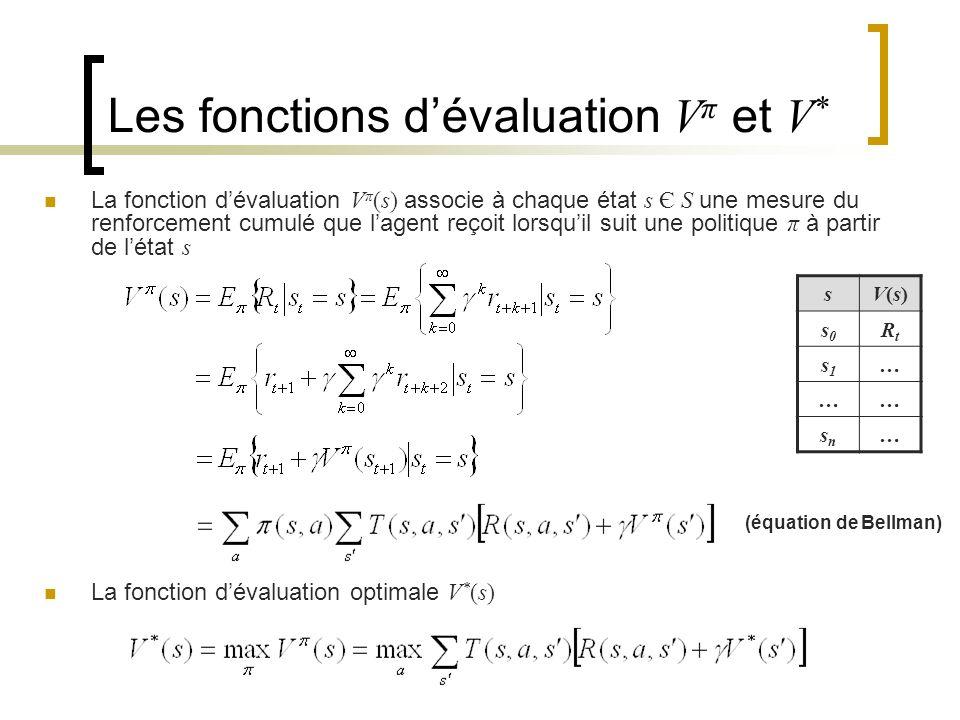 Les fonctions d'évaluation Vπ et V*