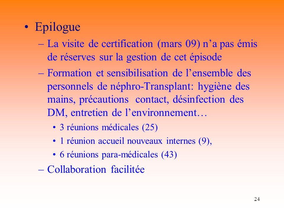Epilogue La visite de certification (mars 09) n'a pas émis de réserves sur la gestion de cet épisode.