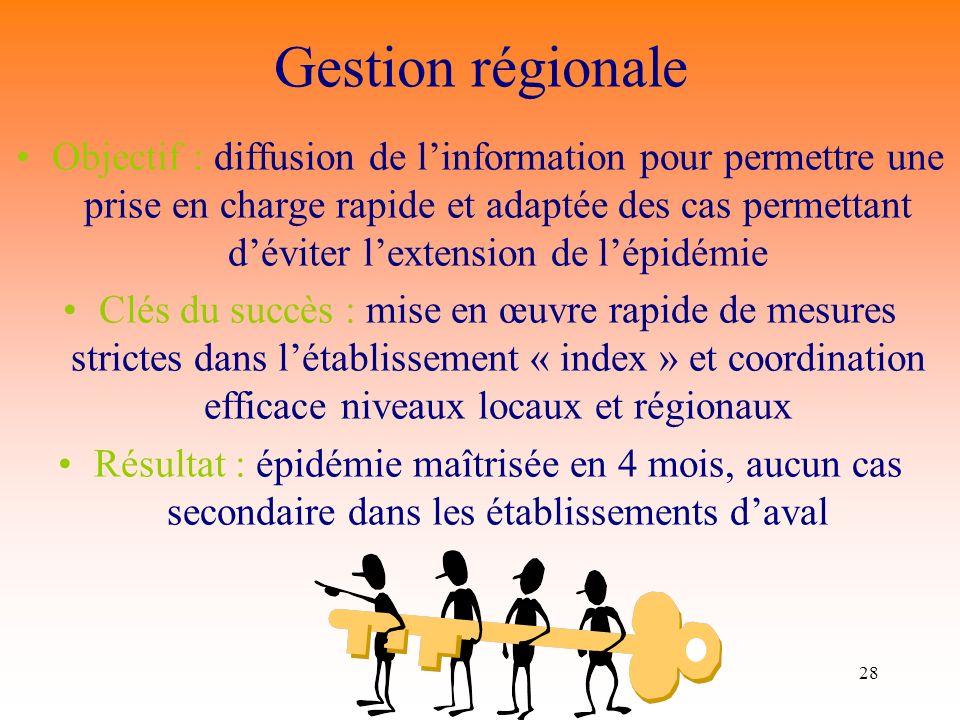 Gestion régionale