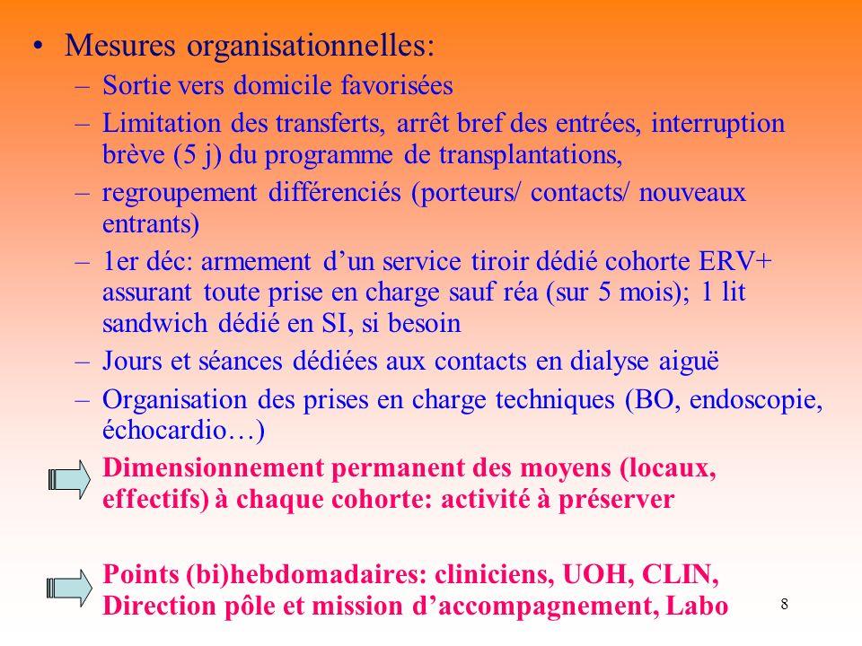 Mesures organisationnelles: