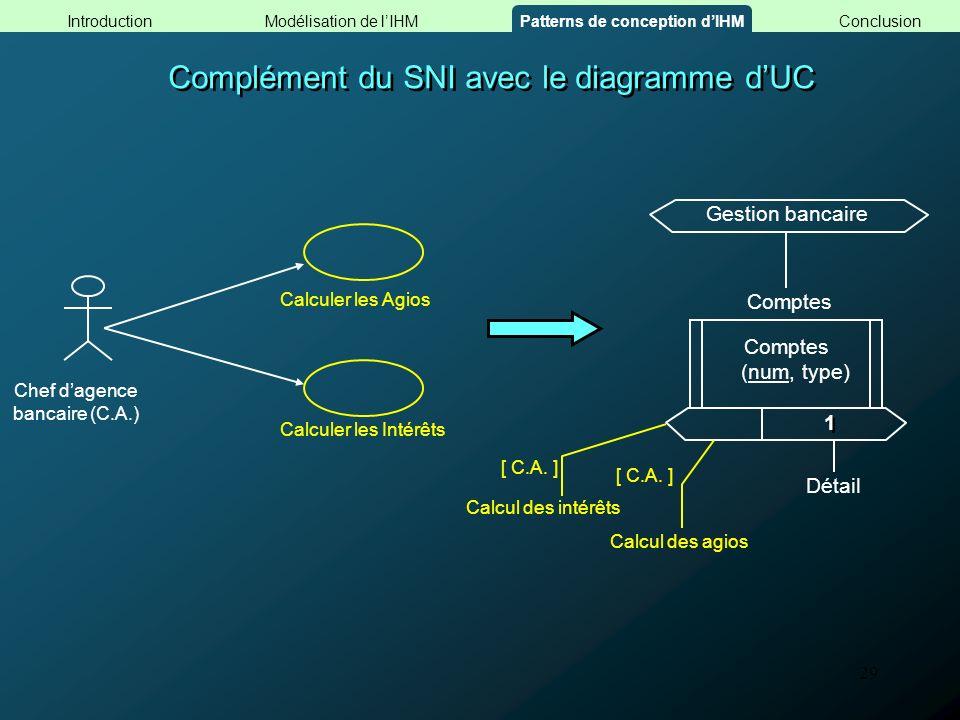 Complément du SNI avec le diagramme d'UC