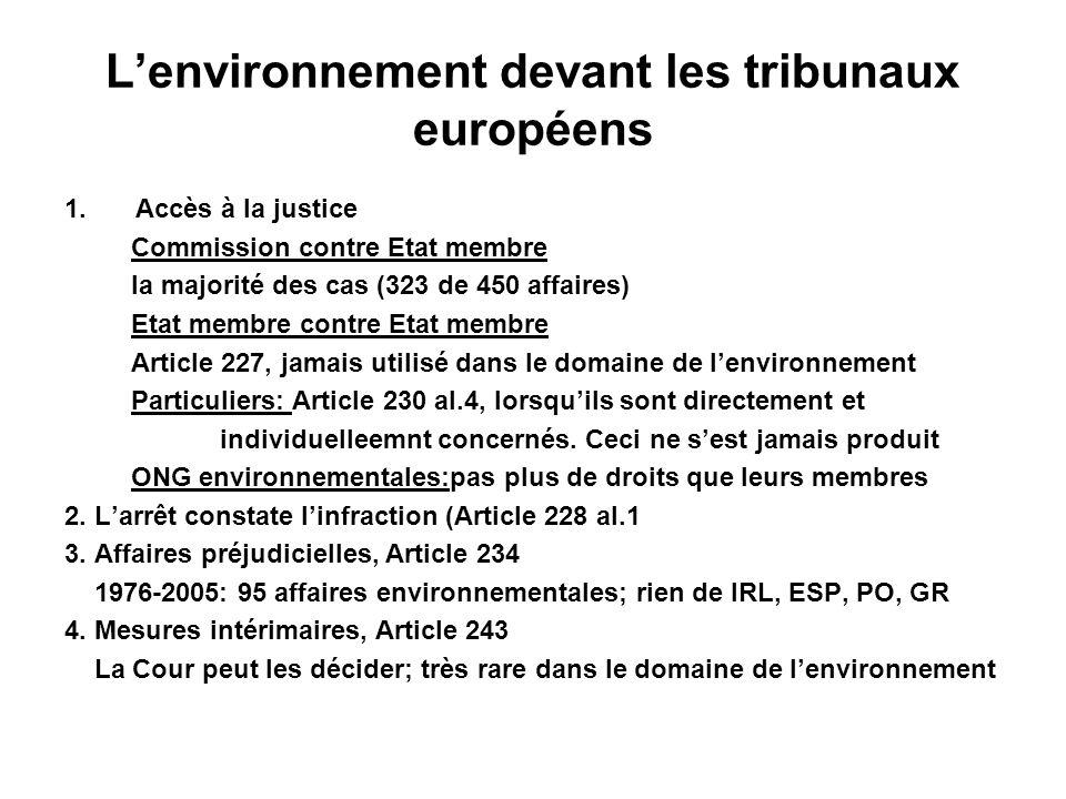 L'environnement devant les tribunaux européens