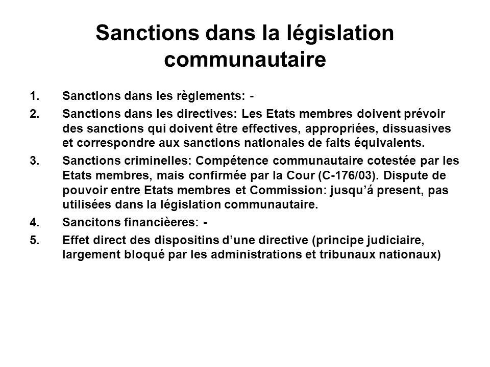 Sanctions dans la législation communautaire