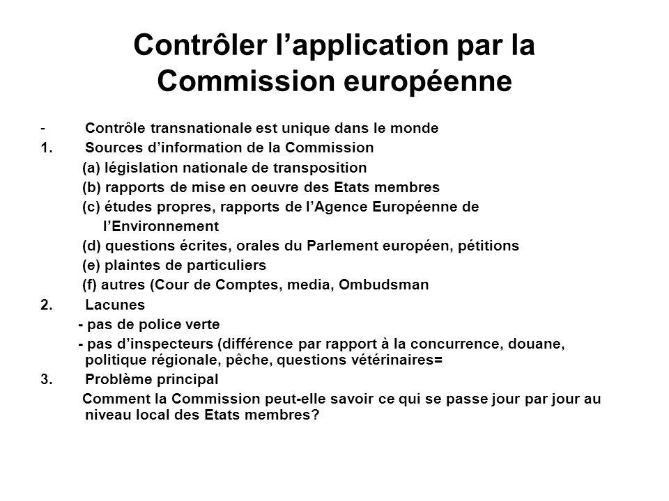 Contrôler l'application par la Commission européenne