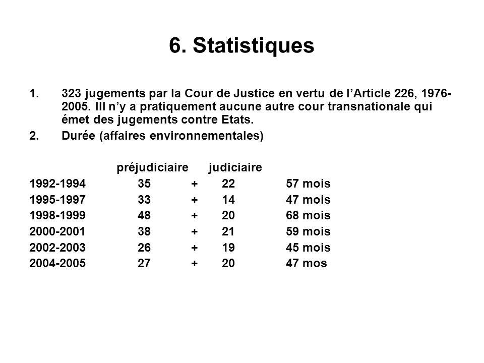 6. Statistiques