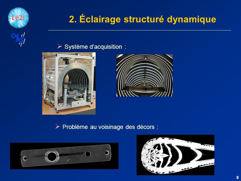 2. Éclairage structuré dynamique