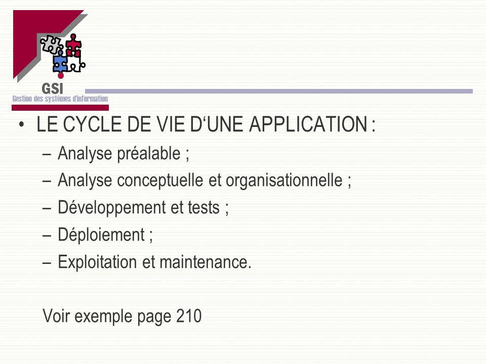 LE CYCLE DE VIE D'UNE APPLICATION :