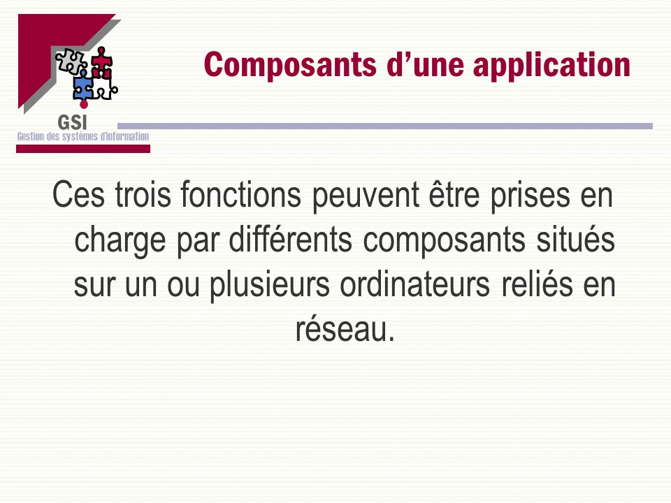 Composants d'une application