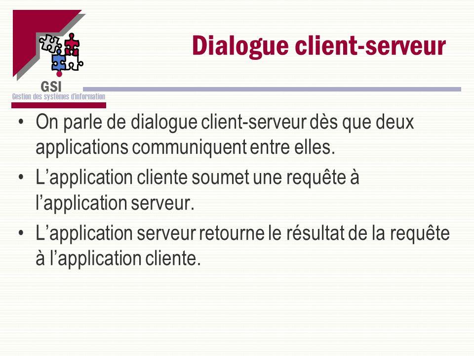 Dialogue client-serveur