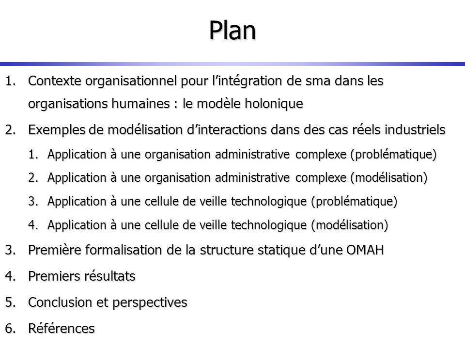 Plan Contexte organisationnel pour l'intégration de sma dans les organisations humaines : le modèle holonique.