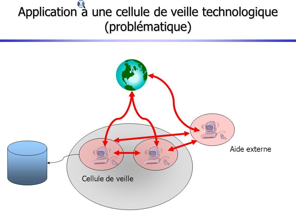 Application à une cellule de veille technologique (problématique)