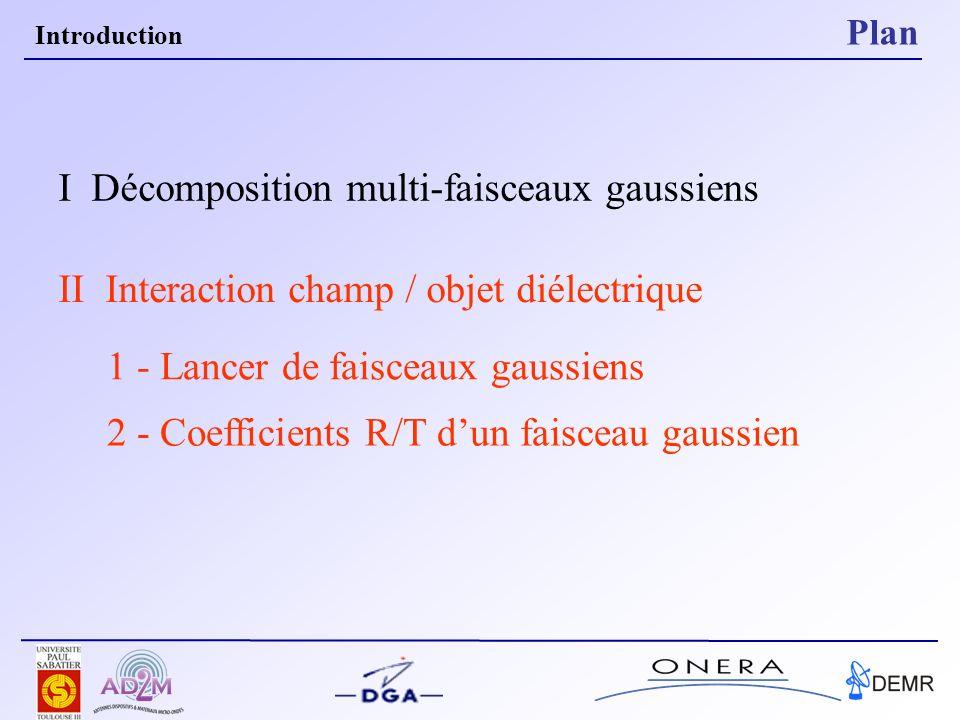 I Décomposition multi-faisceaux gaussiens