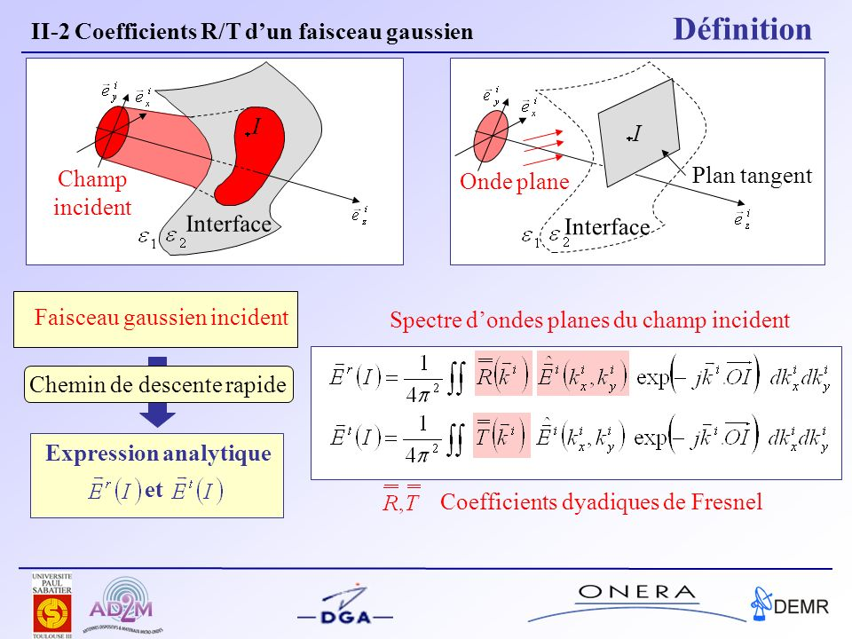 II-2 Coefficients R/T d'un faisceau gaussien Définition