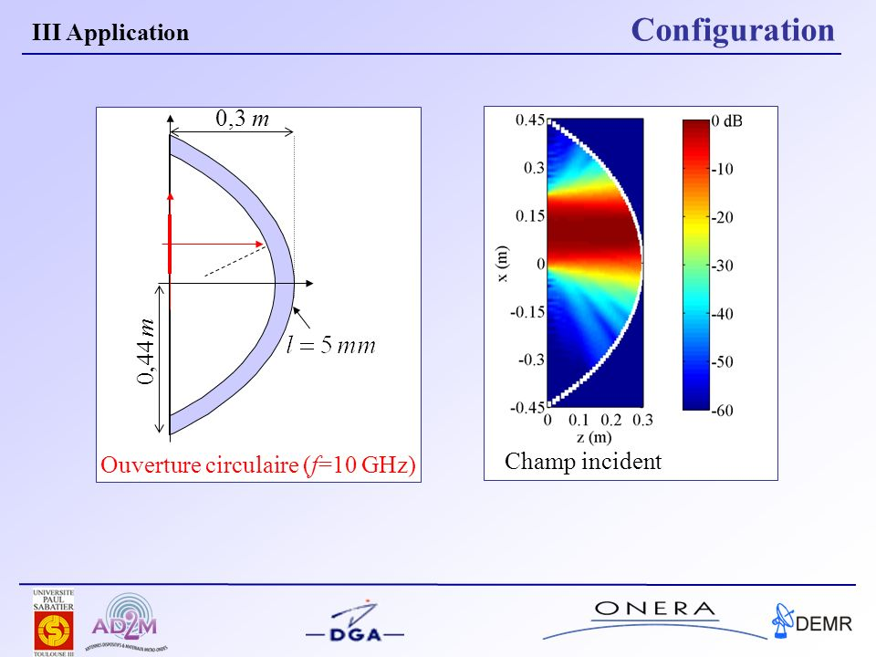 Ouverture circulaire (f=10 GHz)