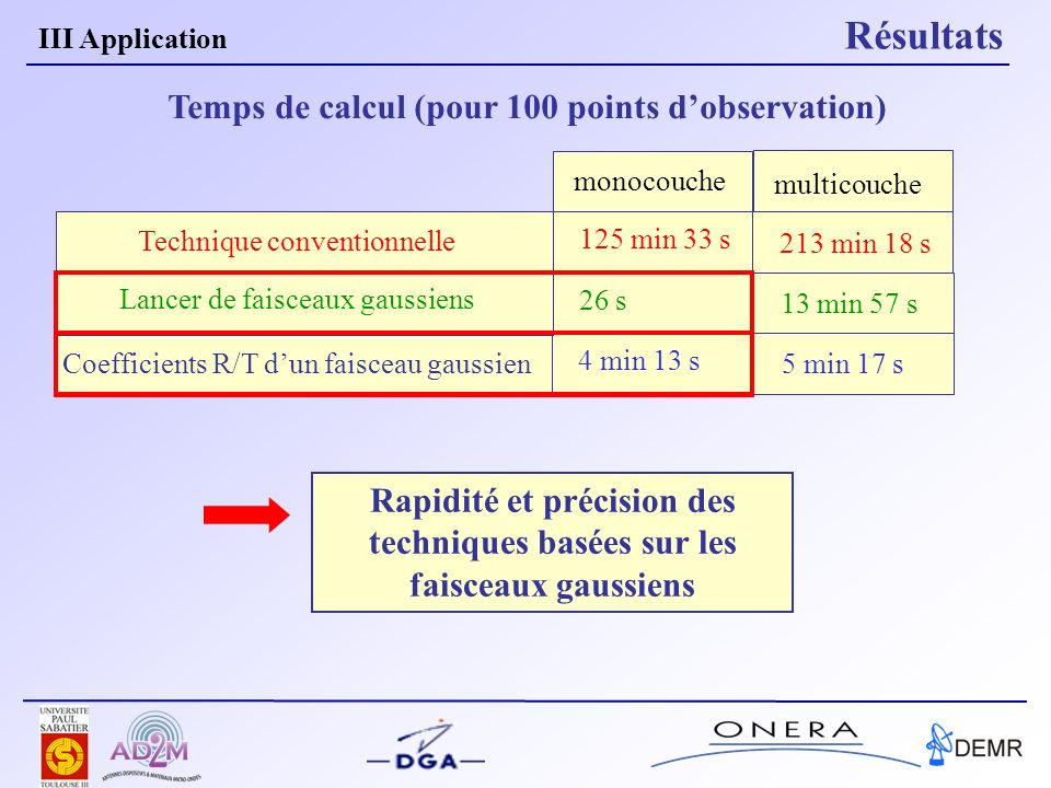 Temps de calcul (pour 100 points d'observation)