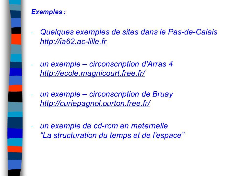 Exemples : Quelques exemples de sites dans le Pas-de-Calais http://ia62.ac-lille.fr.