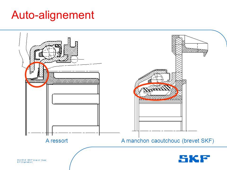 Auto-alignement A ressort A manchon caoutchouc (brevet SKF)