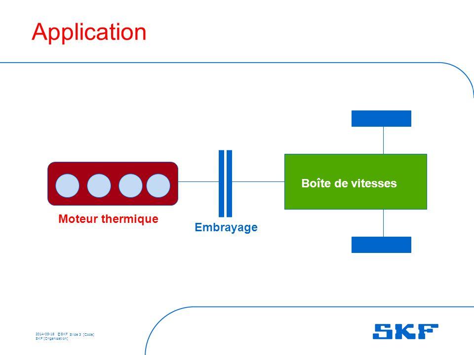 Application Boîte de vitesses Moteur thermique Embrayage