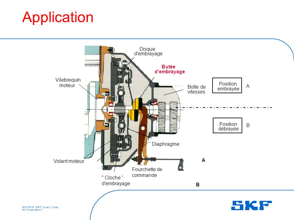 Application Disque d embrayage Butée Vilebrequin moteur Boîte de