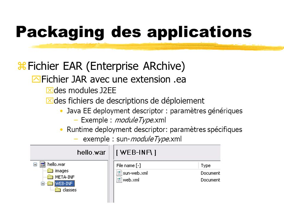 Packaging des applications