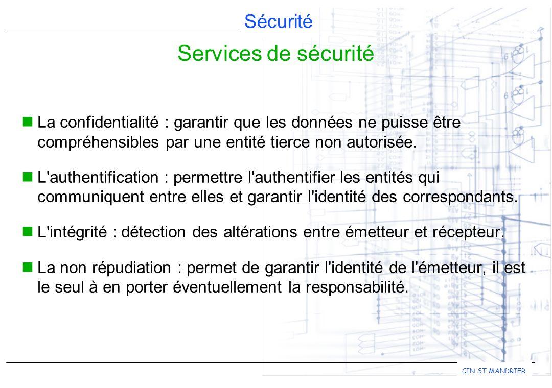 Services de sécurité La confidentialité : garantir que les données ne puisse être compréhensibles par une entité tierce non autorisée.