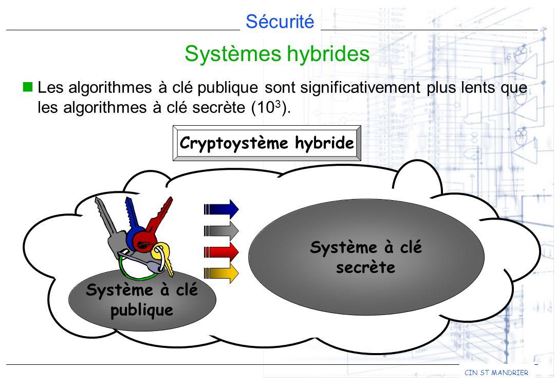 Systèmes hybrides Les algorithmes à clé publique sont significativement plus lents que les algorithmes à clé secrète (103).