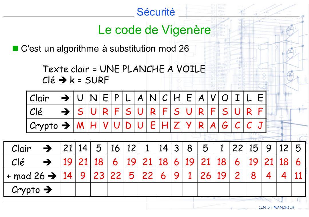 Le code de Vigenère C est un algorithme à substitution mod 26
