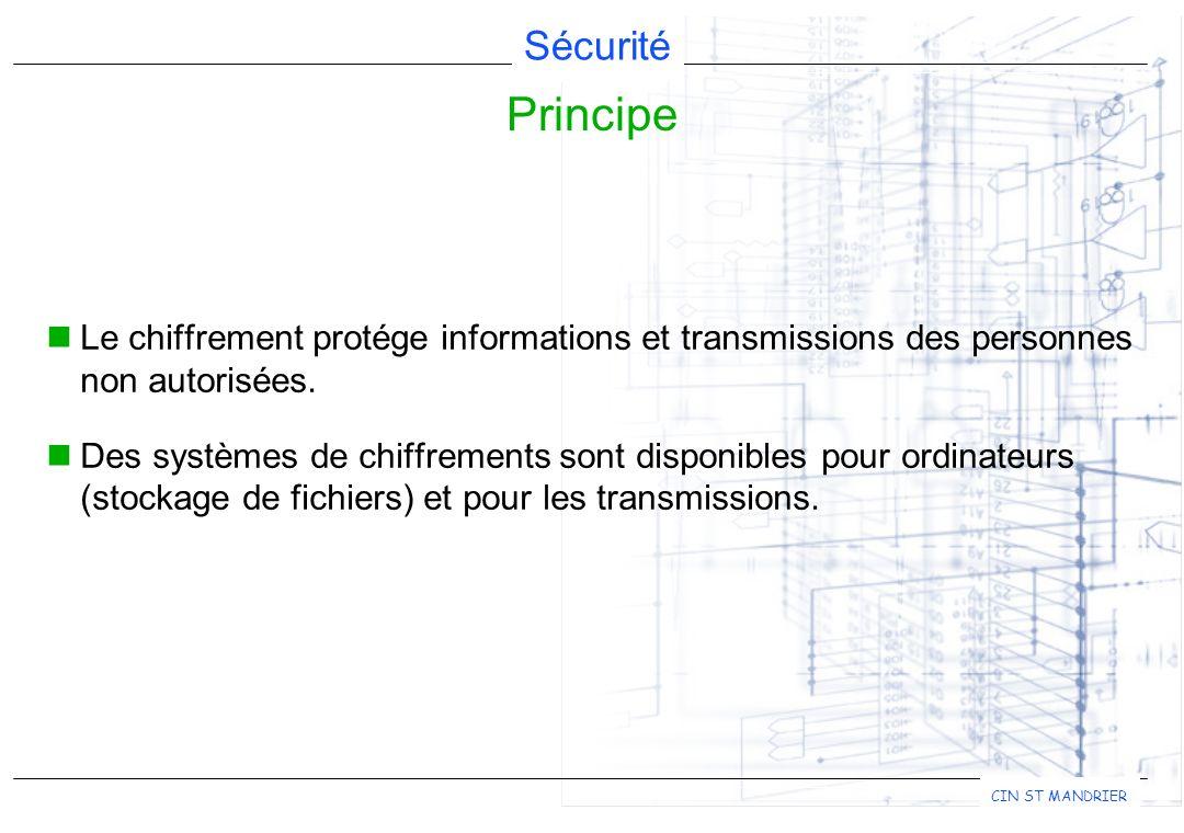 Principe Le chiffrement protége informations et transmissions des personnes non autorisées.
