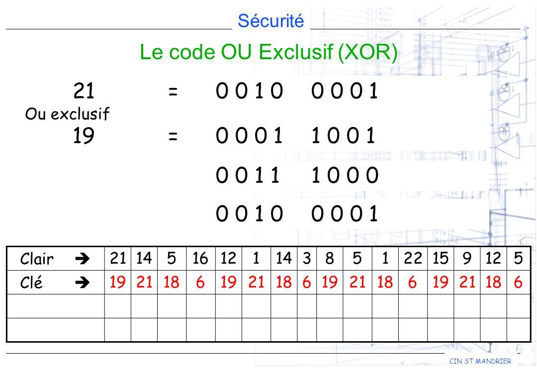 Le code OU Exclusif (XOR)