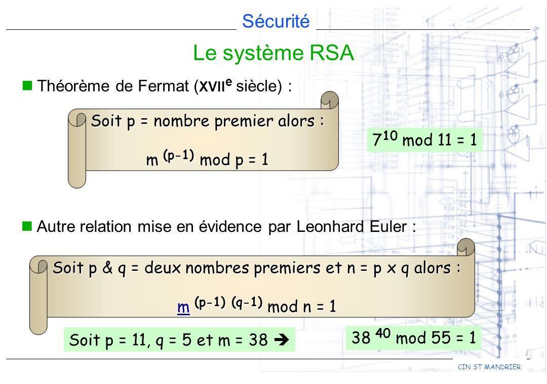 Le système RSA Théorème de Fermat (XVIIe siècle) :