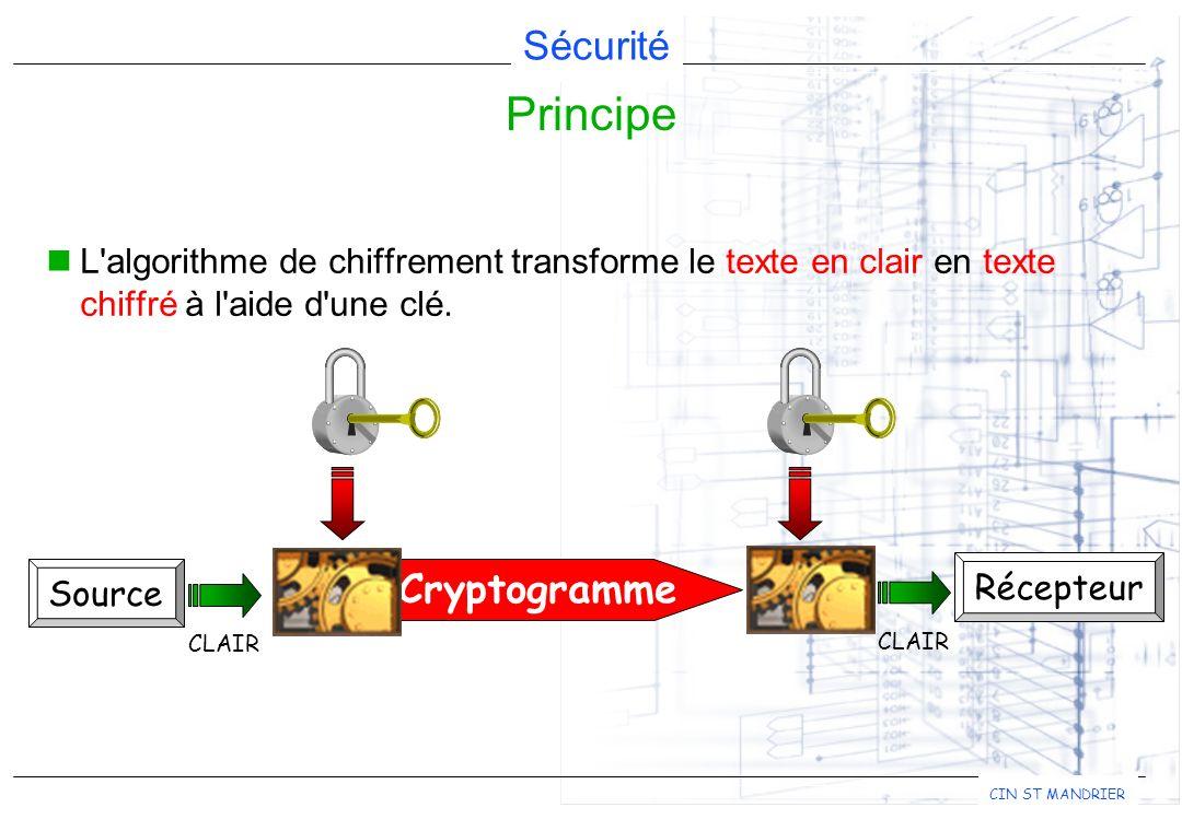 Principe Cryptogramme
