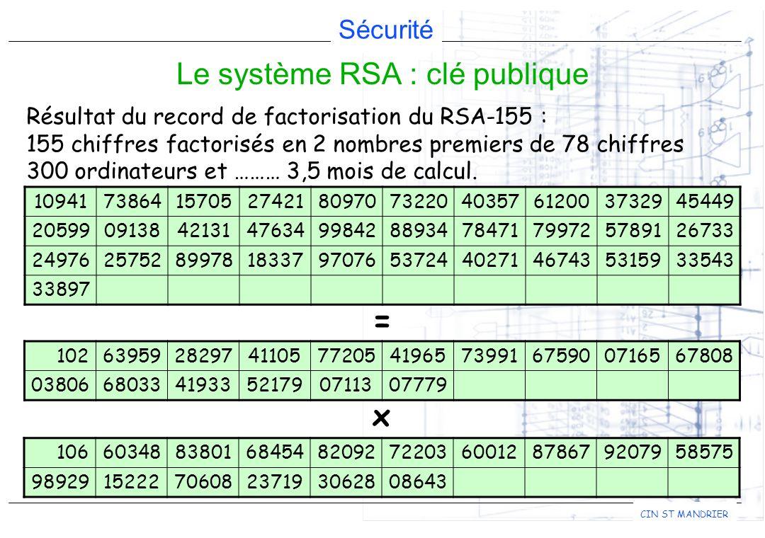 Le système RSA : clé publique
