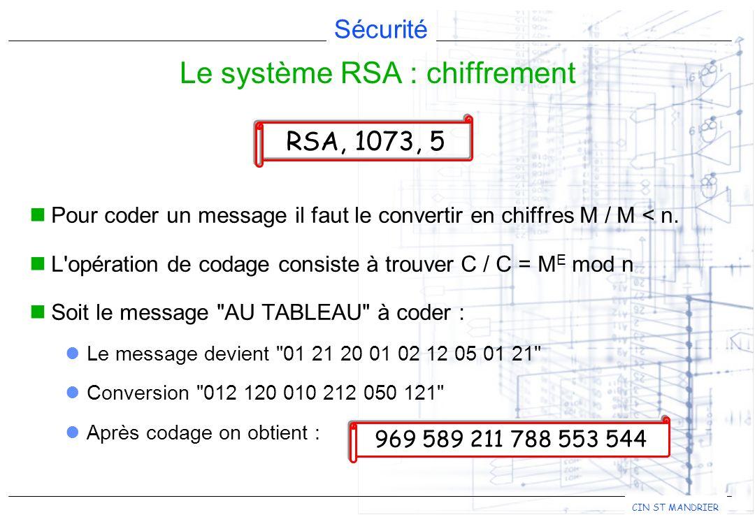 Le système RSA : chiffrement