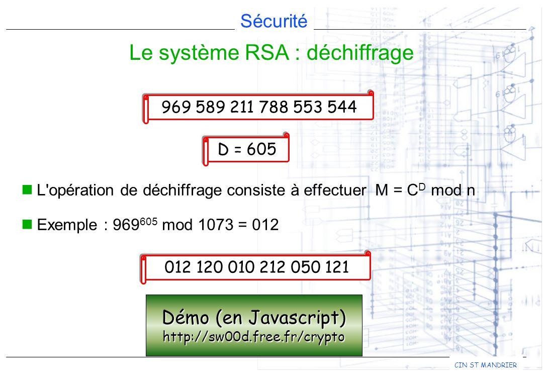Le système RSA : déchiffrage