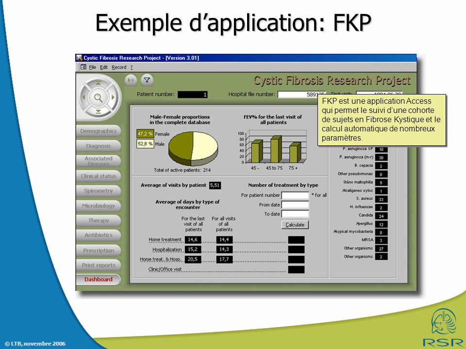 Exemple d'application: FKP