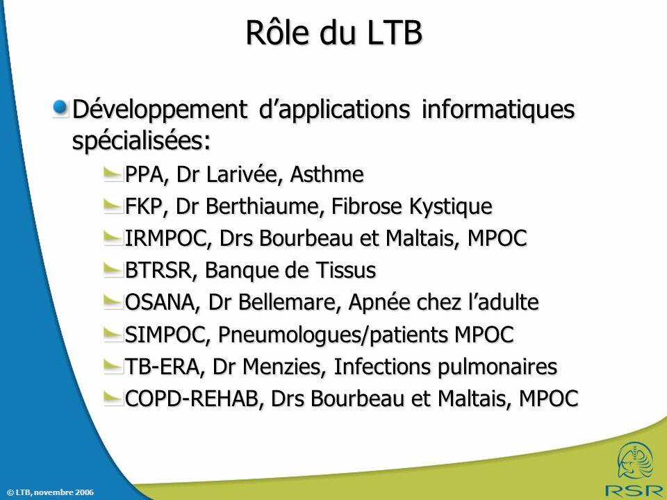Rôle du LTB Développement d'applications informatiques spécialisées: