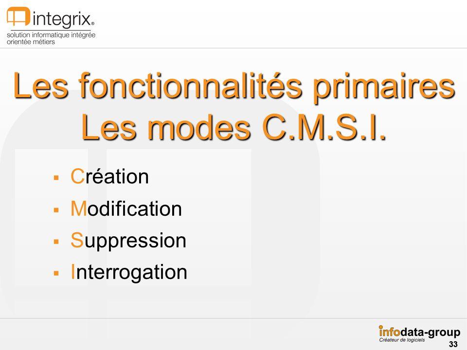 Les fonctionnalités primaires Les modes C.M.S.I.
