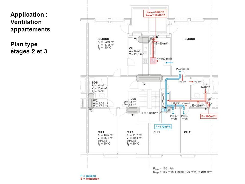 Application : Ventilation appartements Plan type étages 2 et 3