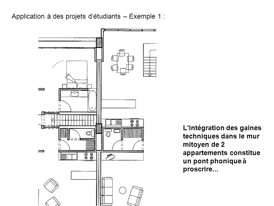 Application à des projets d'étudiants – Exemple 1 :