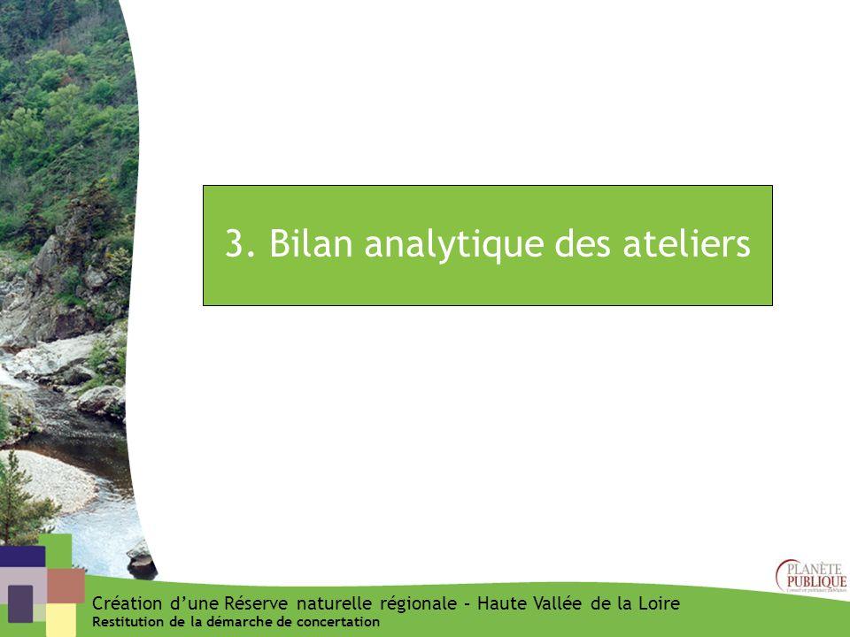 3. Bilan analytique des ateliers