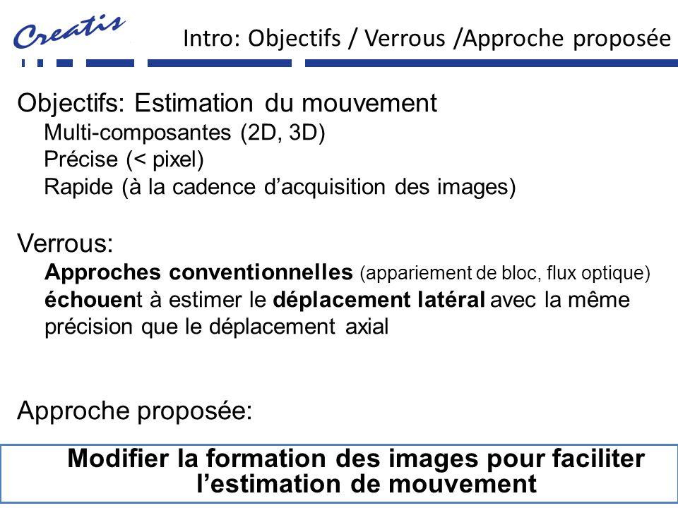 Intro: Objectifs / Verrous /Approche proposée