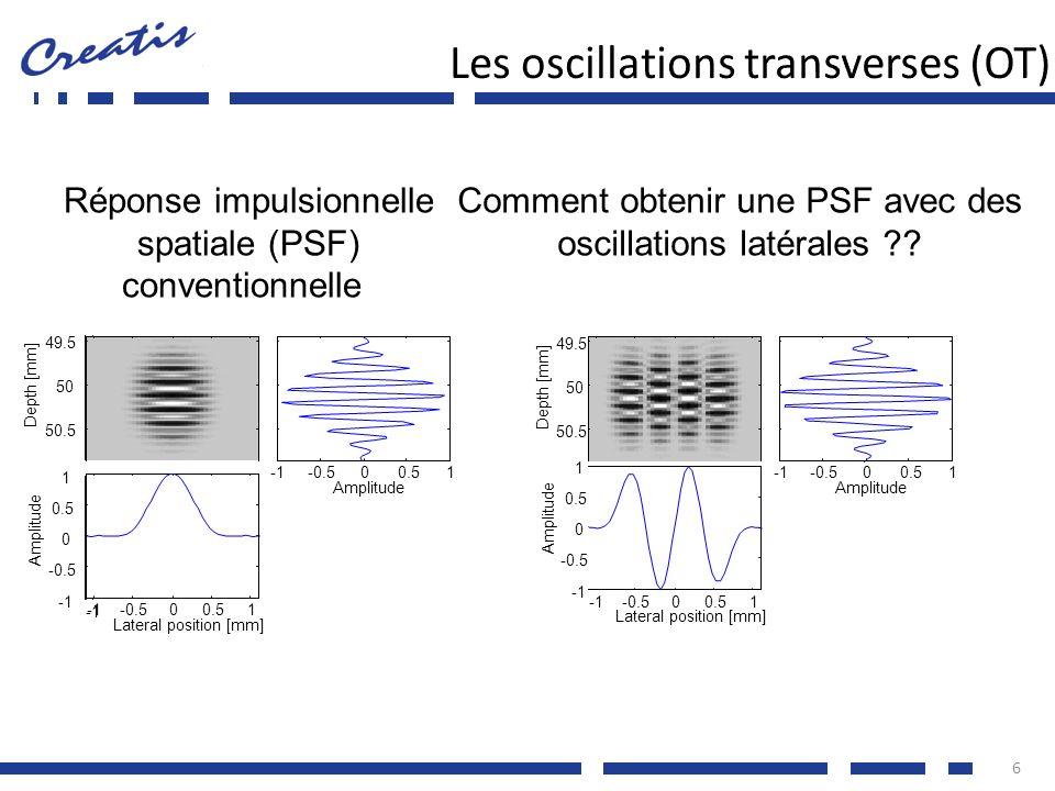 Les oscillations transverses (OT)
