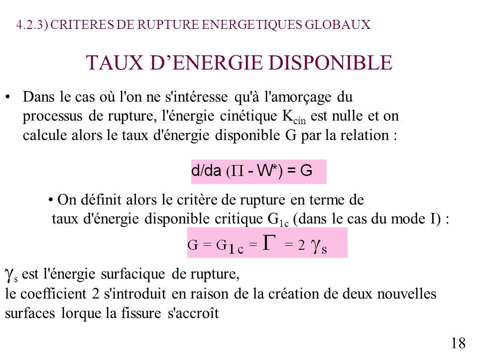 TAUX D'ENERGIE DISPONIBLE