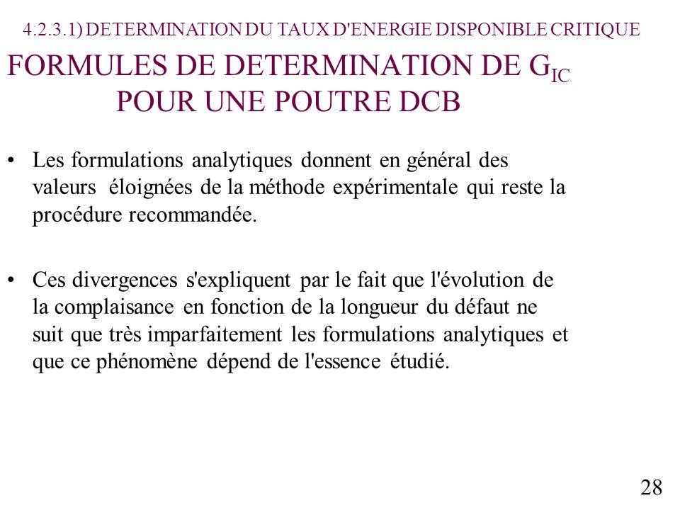 FORMULES DE DETERMINATION DE GIC POUR UNE POUTRE DCB