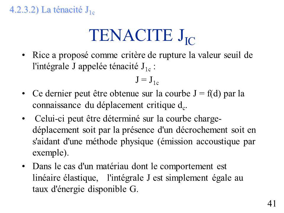 TENACITE JIC 4.2.3.2) La ténacité J1c
