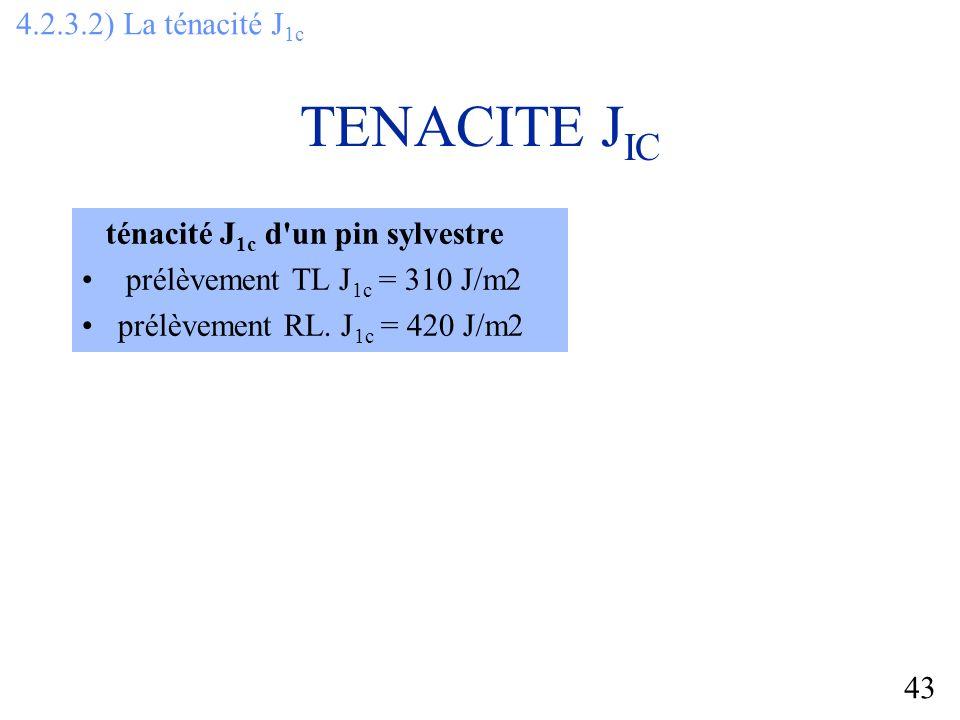 TENACITE JIC 4.2.3.2) La ténacité J1c ténacité J1c d un pin sylvestre