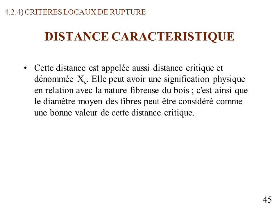 DISTANCE CARACTERISTIQUE