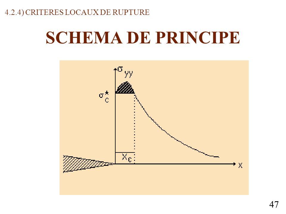 4.2.4) CRITERES LOCAUX DE RUPTURE