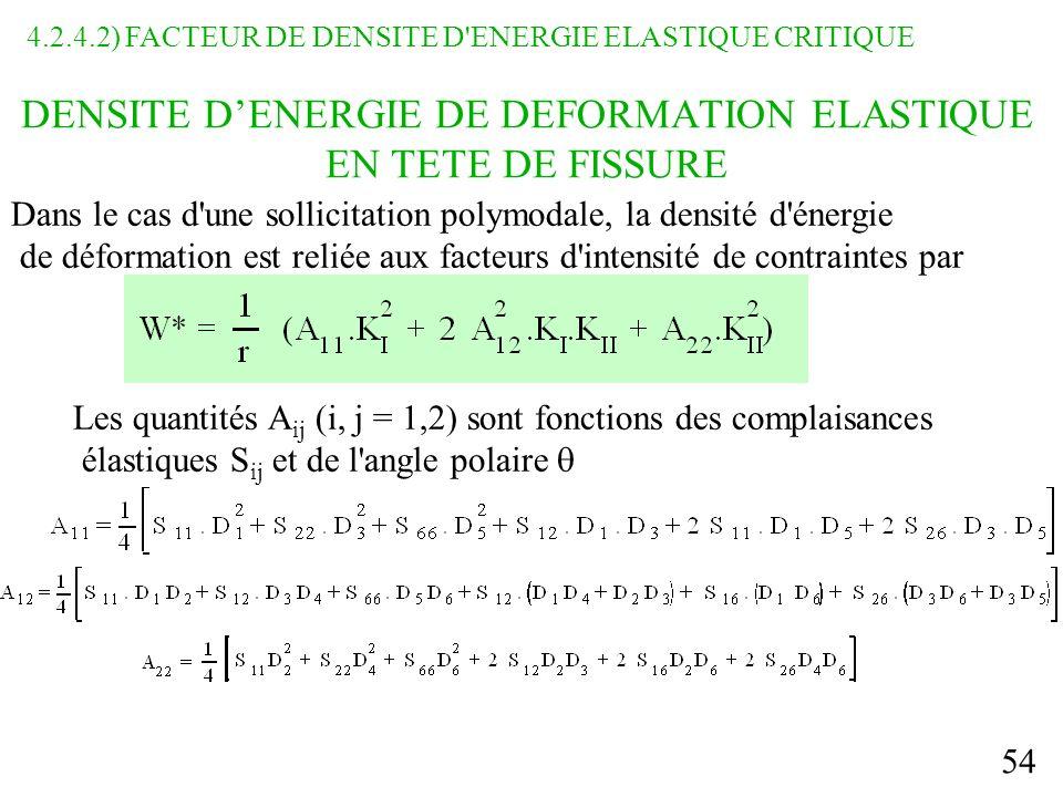 DENSITE D'ENERGIE DE DEFORMATION ELASTIQUE EN TETE DE FISSURE